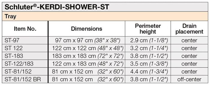 KERDI SHOWER ST Pan Dimensions